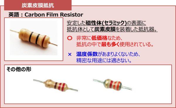炭素皮膜抵抗(カーボン抵抗)