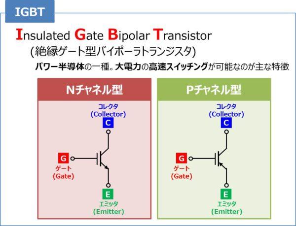 IGBTの『特徴』と『回路記号』について