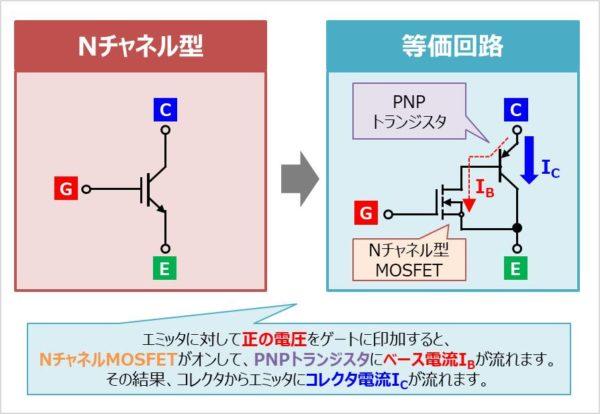 IGBTの『等価回路』