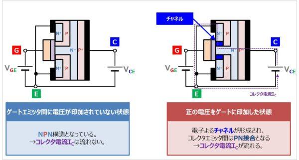 Nチャネル型IGBTの動作原理