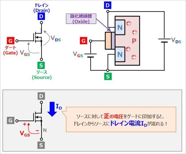 Nチャネル型MOSFET(エンハンス形)