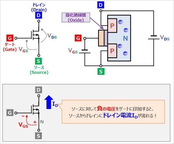 Pチャネル型MOFFET(エンハンス形)