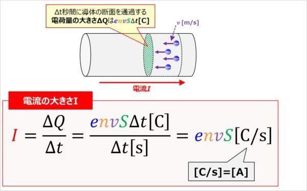 『I=envS』と『I=ΔQΔt』の関係