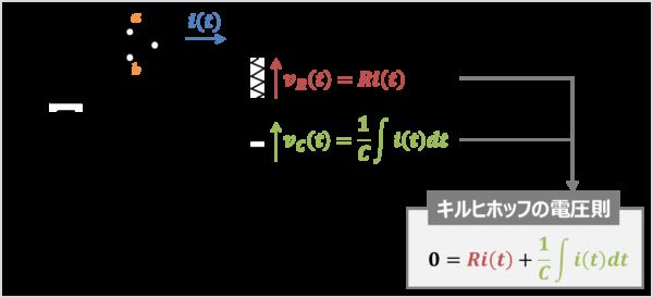 【RC放電回路】キルヒホッフの法則