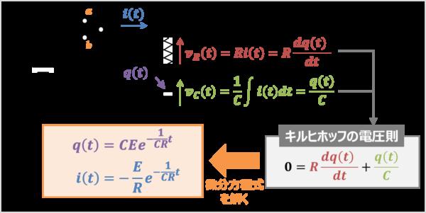 【RC放電回路】電流の求め方