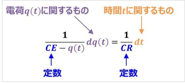 【RC直列回路】『微分方程式』の解き方