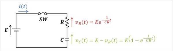 【RC直列回路】コンデンサCの電圧VC(t)の求め方