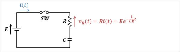 【RC直列回路】抵抗Rの電圧VR(t)の求め方