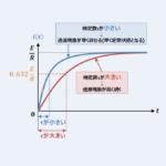 【RL回路の時定数】計算方法や式などを詳しく解説!
