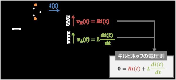 【RL放電回路】キルヒホッフの法則