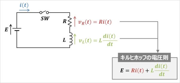 【RL直列回路】キルヒホッフの法則