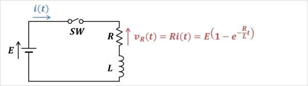 【RL直列回路】抵抗Rの電圧の求め方
