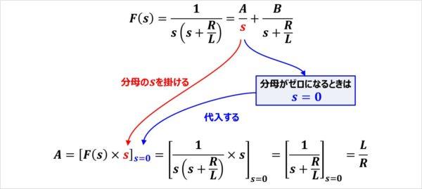 【RL直列回路】部分分数分解の方法01