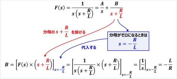 【RL直列回路】部分分数分解の方法02