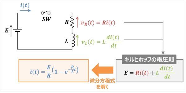 【RL直列回路】電流の求め方