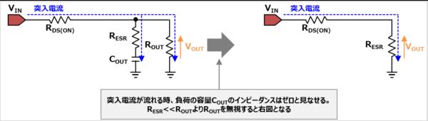 ロードスイッチの突入電流の計算