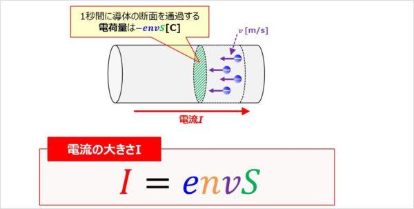 電流の大きさの式『I=envS』が完成!