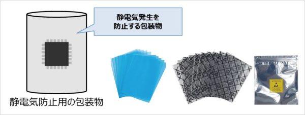 静電気防止用の包装物(袋、フィルム、プチプチ等)