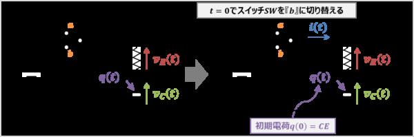 RC放電回路の回路図