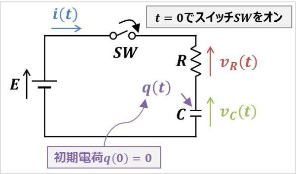 RC直列回路の回路図