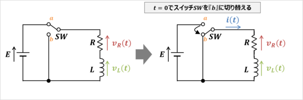 RL放電回路の回路図