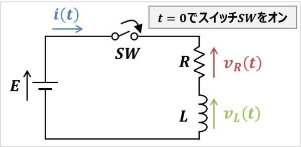 RL直列回路の回路図