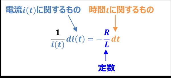 【RL放電回路】『微分方程式』の解き方