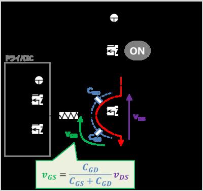 【セルフターンオンの原因とメカニズム】スイッチング周波数が高い時
