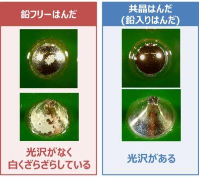 鉛フリーはんだの表面の光沢の違い