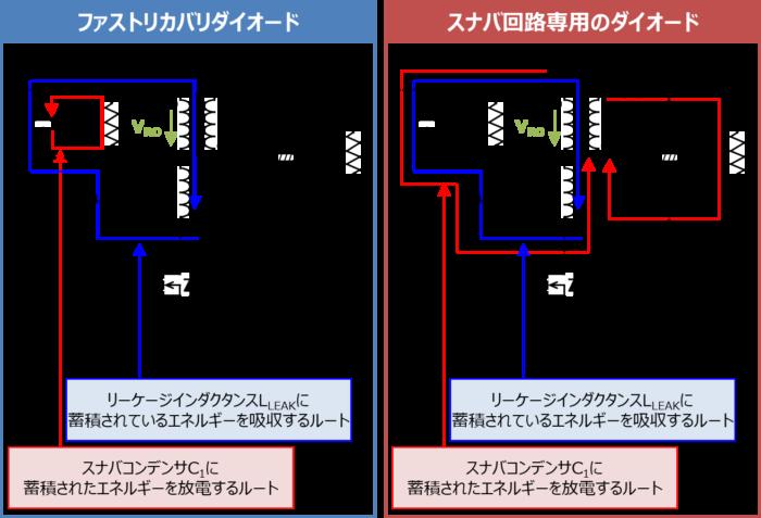 【フライバックコンバータ】スナバ回路に接続されているダイオード