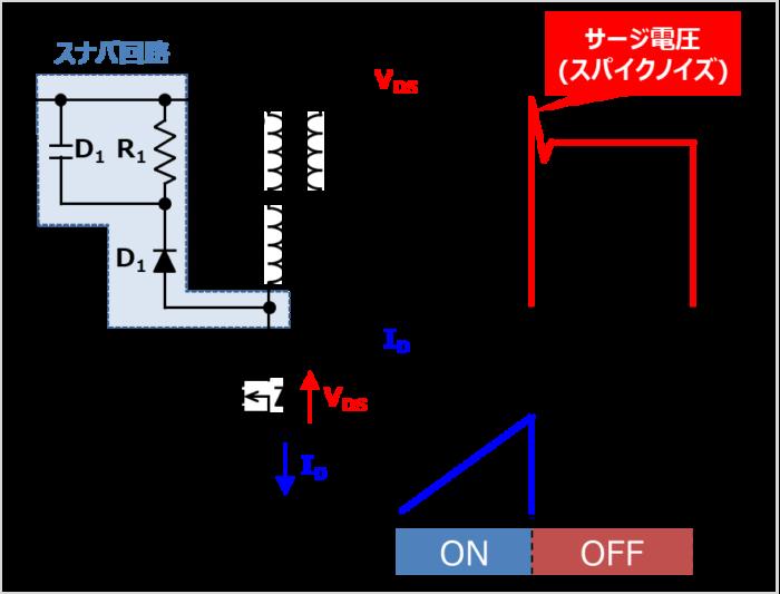 【フライバックコンバータ】スナバ回路の目的
