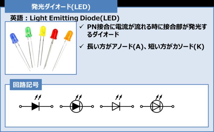発光ダイオード(LED)