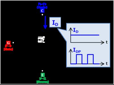 MOSFETの『定格電流(ドレイン電流)』とは?