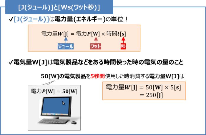 [J(ジュール)]と[Ws(ワット秒)]は『電力量』の単位である