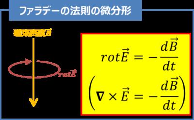 『ファラデーの法則』の微分形