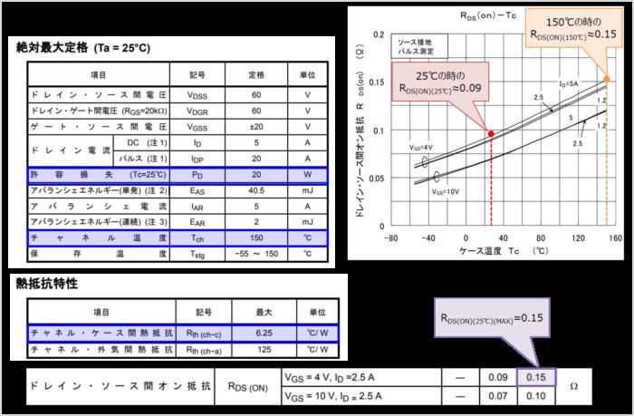 MOSFETの『定格電流(ドレイン電流)』の導出方法