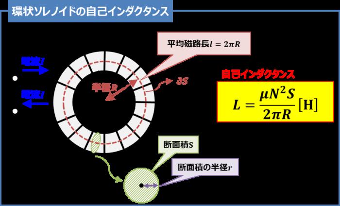 『環状ソレノイド』の自己インダクタンスの公式