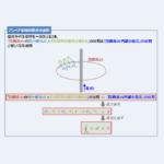 【アンペアの周回積分の法則とは】図を用いてわかりやすく説明!