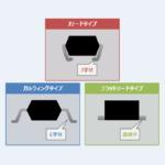 【チップ部品】『ガルウィング』と『Jリード』と『フラットリード』の違いと特徴!