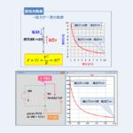 【LTspice】定電力負荷を作成する方法!