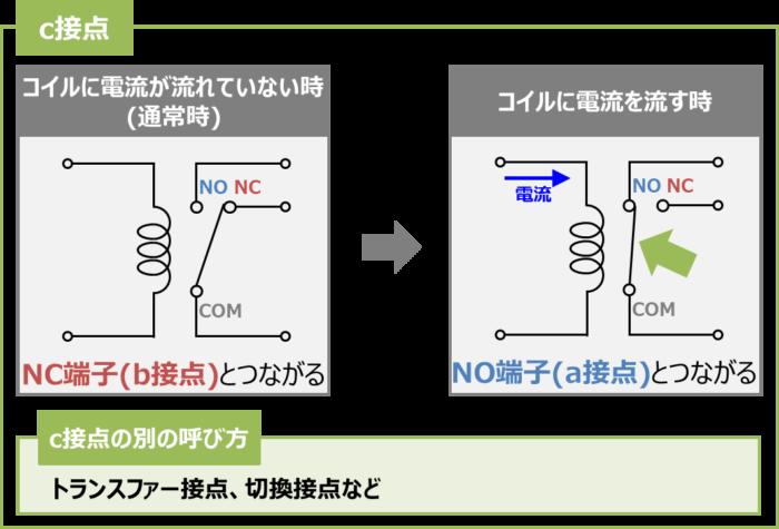 c接点(トランスファー接点)