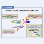 【レンツの法則とは】起電力の向きについてわかりやすく解説!
