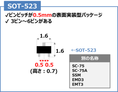 SOT-523