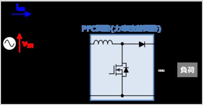 【高調波の対策】PFC回路(力率改善回路)