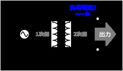 変圧器の出力について