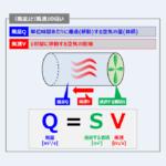 『風量』と『風速』の違いについて!計算式などを分かりやすく解説!