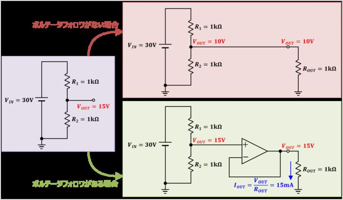 【ボルテージフォロワの用途】回路の分離