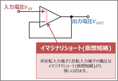 イマジナリショート(仮想短絡)