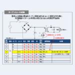 オープンショート試験(短絡開放試験)について!