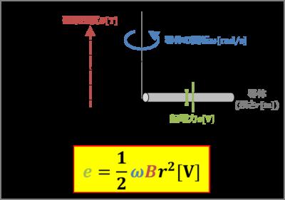 回転導体棒の誘導起電力